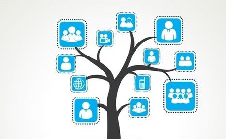Lead nurturing : comment entretenir ses prospects jusqu'à l'achat   Blog WP Inbound Marketing Leads   Scoop.it