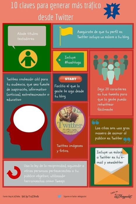 10 claves para generar más tráfico desde Twitter #infografia #infographic #socialmedia | Seo, Social Media Marketing | Scoop.it