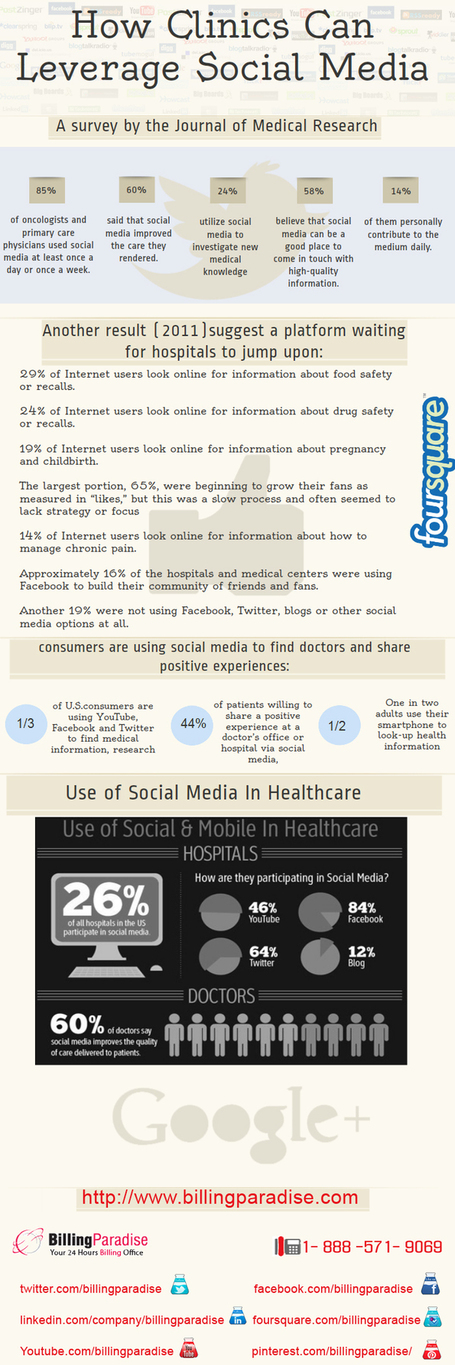 The Social Doctor:  Being a Physician in the Age of Social Media | EMR | EHR | Medical Billing Services | Billingparadise | Scoop.it