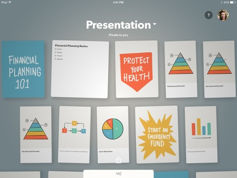How to Use Paper for Presentations | Creación de Contenidos | Scoop.it