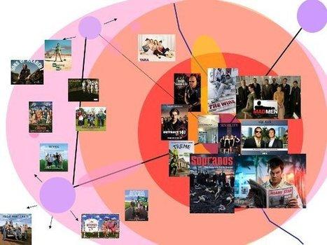 Miami, un décor à l'envers. Géographie comparée de la métropole à travers « Miami Vice » et « Dexter » - Métropolitiques | ville au cinéma | Scoop.it