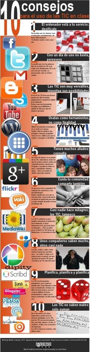 10 consejos para el uso de las TIC en clase #infografia #infographic#education | Las tic en el aula (herramientas 2.0 ) | Scoop.it