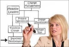 The Psychology of Organizational Change | Personal Best | Scoop.it
