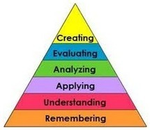 New Version of Blooms Taxonomy for iPad ~ Educational Technology and Mobile Learning | Edtech PK-12 | Scoop.it