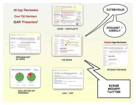 1-to-1 iPad Presentation - IEAR | IPad Learning | Scoop.it