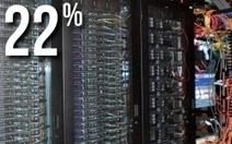 Les data centres, pierres angulaires de l'économie numérique - Economie Matin | cloud computing | Scoop.it