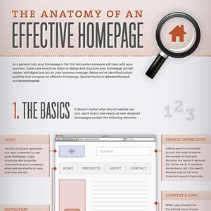 L'anatomia di una home page efficace -  SEO | SEO e Web Marketing | Scoop.it