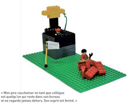 Lego Serious Game | Facilitation du travail d'équipe | Scoop.it