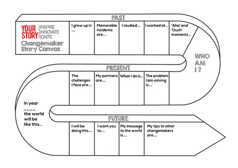Introducing the YourStory Changemaker Story Canvas, a free visualisation tool ... - YourStory.com   Orientar   Scoop.it