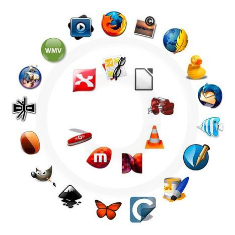 Petit guide du logiciel libre et gratuit (Académie de Grenoble) | Enseigner les langues avec les tice | Scoop.it