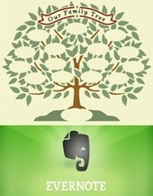 Evernote for Genealogy: Research Logs and Note Links | GenealoNet | Scoop.it