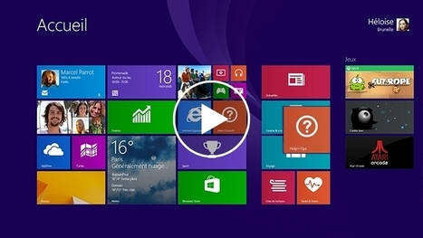Windows 8.1 - Microsoft Windows | Windows | Scoop.it