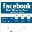 Infographie : Facebook : les meilleurs jours pour publier, en fonction du secteur d'activité | Anytime, Anywhere, Any device | Scoop.it