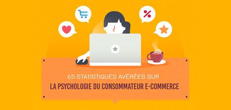 Psychologie du consommateur en e-commerce   Webdesigner Trends   Web Marketing   Scoop.it
