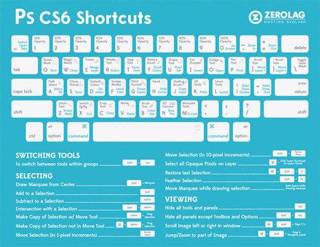 Photoshop CS6 Cheat Sheet | infographics | Creative Designers | Scoop.it