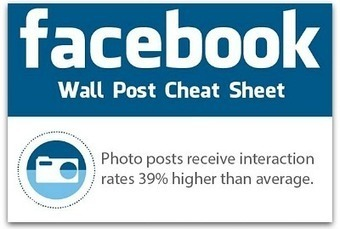 A Facebook cheat sheet for brands | Articles | Main | Social Media Portugal | Scoop.it