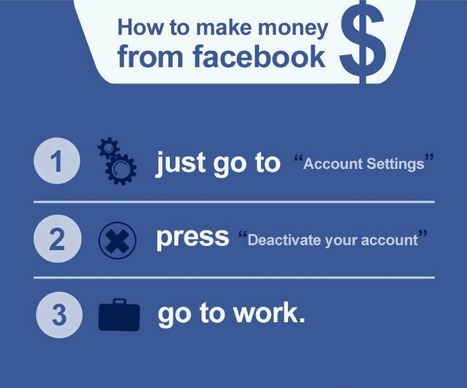 How to make money from Facebook; really fast! | Social Media scoops by Rick Maresch | Scoop.it
