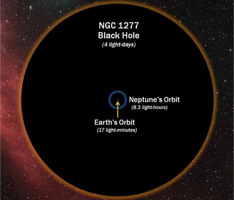 Black hole mysteries   Student Science   black holes.   Scoop.it