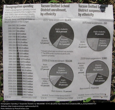 Schools With Fewer Suspensions Are Not Like Other Schools | Leading Schools | Scoop.it