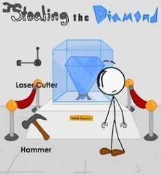 The Epic Way, Aggressive Way and Undetected Way of Stealing the Diamond Game | Games | Scoop.it