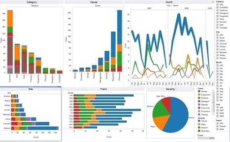 8 critical components of great data visualization (with examples) | Busquedas y Repositorios Semanticos Clinicos | Scoop.it