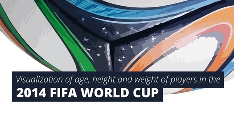 Visualization of age, height and weight of players in the 2014 FIFA World Cup | Physical Activity - What is it good for? | Scoop.it