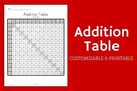 Printable Addition Table | Math Worksheets and Flash Cards | Scoop.it