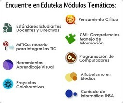 Eduteka - Taxonomía de Bloom para la Era Digital | Mundos Virtuales, Educacion Conectada y Aprendizaje de Lenguas | Scoop.it