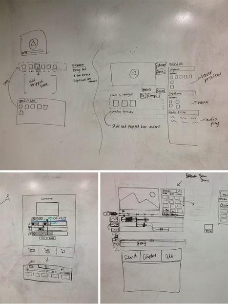 De l'idée au lancement : la genèse de Shutterstock Sequence | Votre branding en IRL | Scoop.it