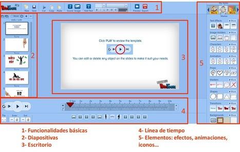 Powtoon… viciosa alternativa para editar presentaciones o vídeos | Todoele: Herramientas y aplicaciones para ELE | Scoop.it