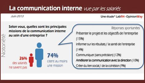 Les salariés français moyennement satisfaits par la com' interne de leur entreprise   Actu RH - Pro&Co   Scoop.it