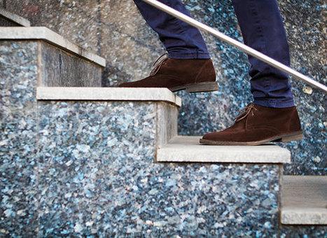 The 2 Factors That Determine Your Potential for Success | itsyourbiz | Scoop.it