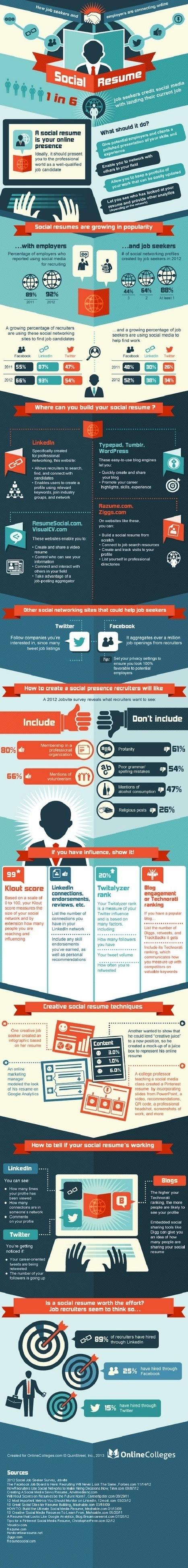 [Infographie] Les réseaux sociaux comme job-board 2.0 | Méthodes et documentation Bachelor | Scoop.it
