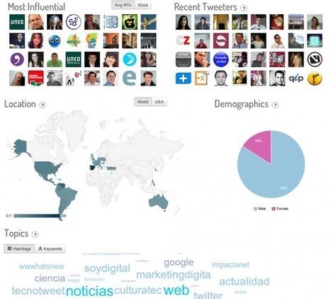 WWWhat's new? - Aplicaciones, marketing y noticias en la web | Tips&Tricks | Scoop.it