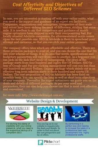 Website Seo Adelaide | Adelaide Website Design | Scoop.it