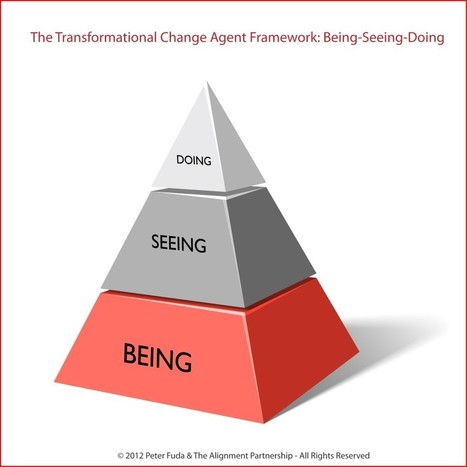 15 Qualities Of A Transformational Change Agent | Coaching in Education for learning and leadership | Scoop.it