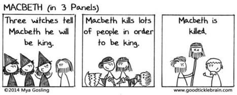 All of Shakespeare's Plays, Converted to 3-Panel Webcomics | Shakespeare | Scoop.it