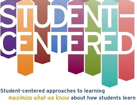 Brainy Approaches to Learning Infographic | Students at the Center | Technology in Art And Education | Scoop.it