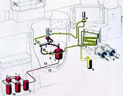 Kernenergie opnieuw uitvinden, maar dan beter | Wetenschap en techniek | Scoop.it