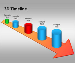 3D Timeline PowerPoint Template | templates | Scoop.it