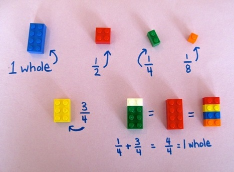 How To Teach Math With LEGOs | Technology in Education | Scoop.it