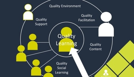 Leading the Shifting Boundaries of Online Learning | Soup for thought | Scoop.it