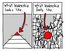 It's called leadership... | The Bridge | Scoop.it