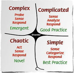The Cynefin Framework and emotional intelligence | Management of complex systems and projects | Scoop.it