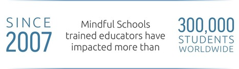 Mindful Schools: Online Mindfulness Training for Educators // MindfulSchools.org | Resources for Social & Emotional Learning | Scoop.it