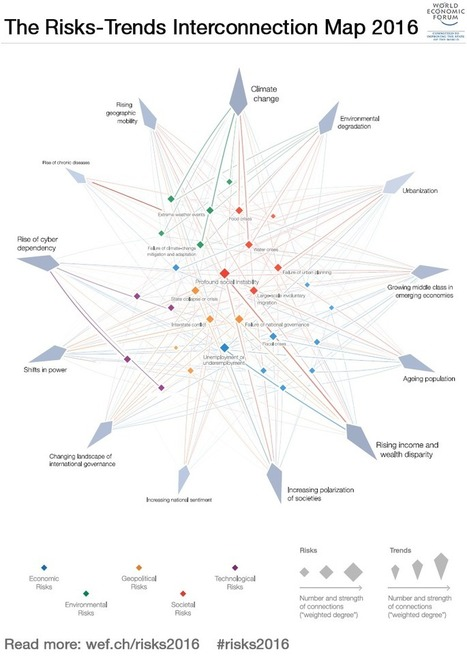 How does misinformation spread online? | Social Network Analysis #sna | Scoop.it