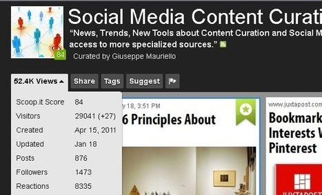 Use Content Curation to Drive More Traffic | meaningtheweb | Scoop.it