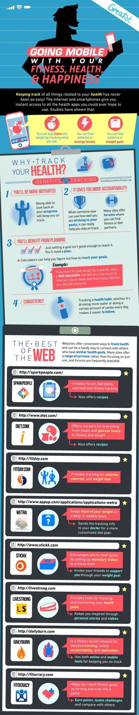 Mhealth : How to Track Health & Fitness Online on Mobile | All Infographics | Health promotion. Social marketing | Scoop.it