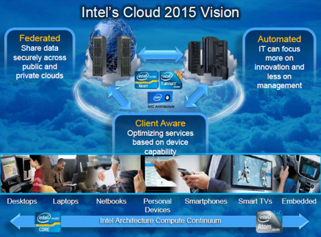 """Intel offers cloud service for small businesses 