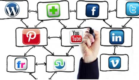 Desarrollo de las redes sociales como herramienta de marketing. Estado de la cuestión hasta 2015 / José Sixto García | Comunicación en la era digital | Scoop.it